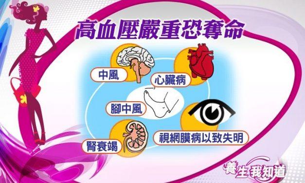 高血壓患者,你要注意什麼?