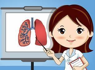 关於結核病你知多少?