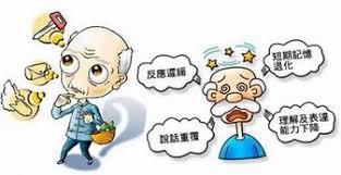 老年性癡呆如何早發現?